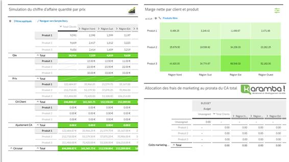 Simulation SAP Analytics Cloud